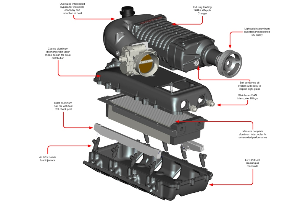 Whipple Supercharger System For 2003 2007 Gm Ls Truck Suv