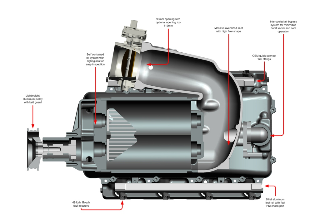 5.3l Engine Diagram - Catalogue of Schemas on