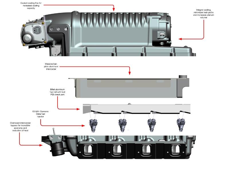 20102015 Camaro Whipple Supercharger System. 20102015 Camaro Sc System. Wiring. 2013 Camaro Engine Diagram At Eloancard.info